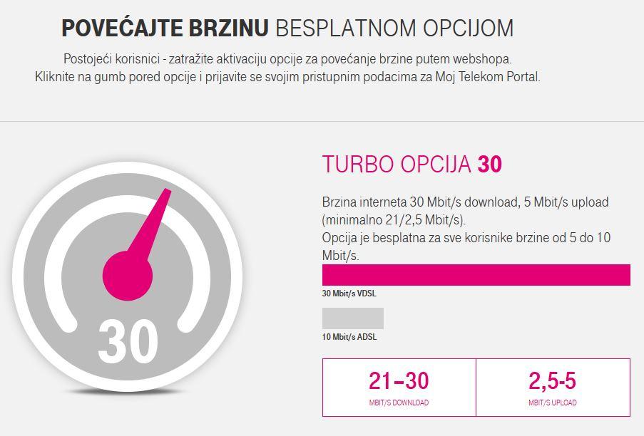 hrvatski-telekom-turbo-opcija-30